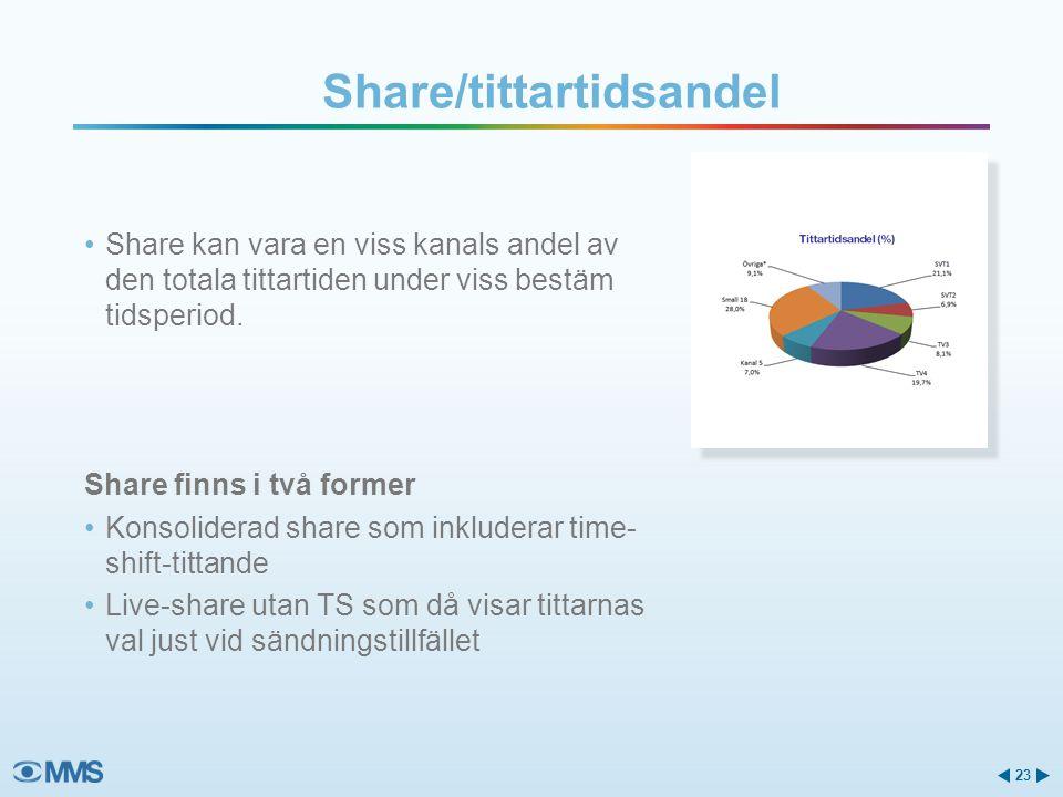 Share/tittartidsandel Share kan vara en viss kanals andel av den totala tittartiden under viss bestäm tidsperiod.
