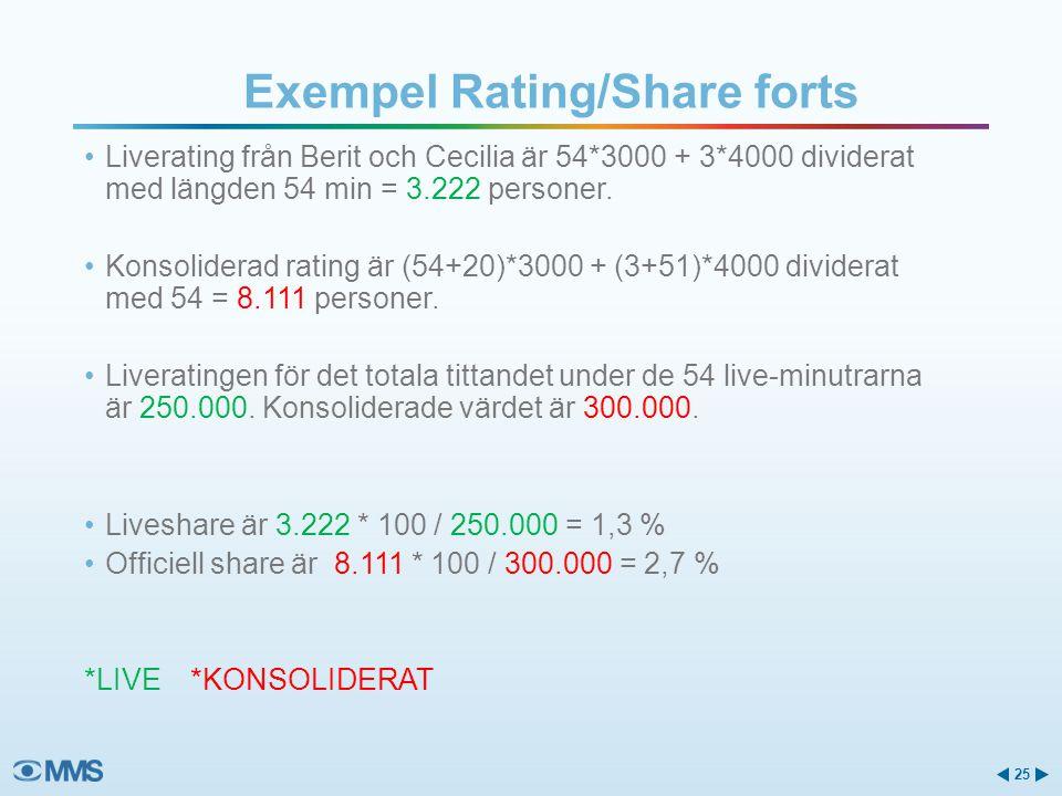 Liverating från Berit och Cecilia är 54*3000 + 3*4000 dividerat med längden 54 min = 3.222 personer.