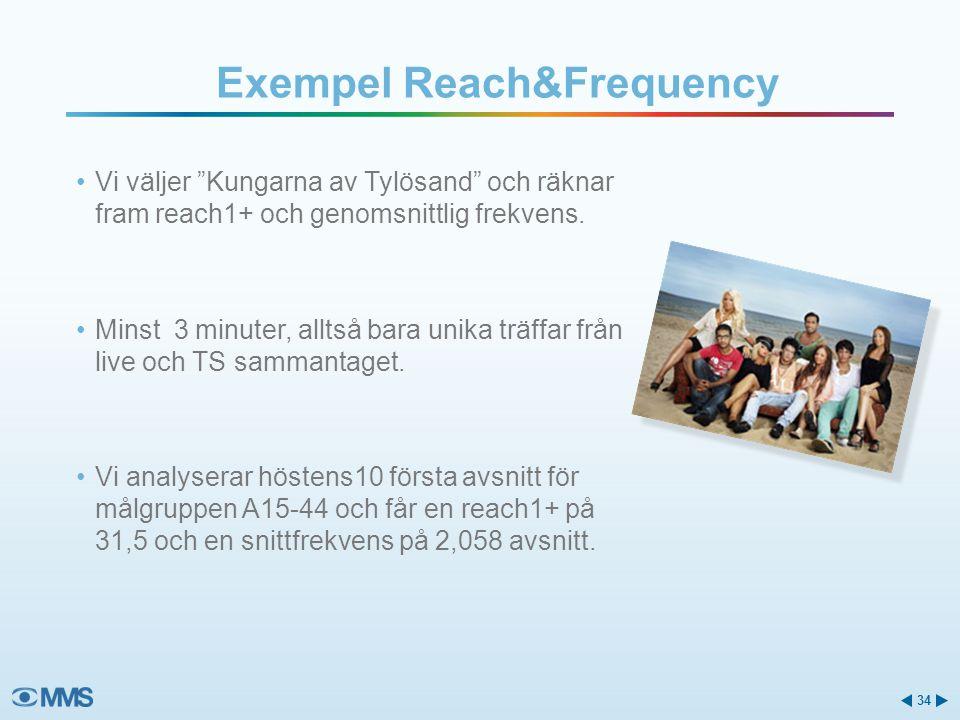 Exempel Reach&Frequency Vi väljer Kungarna av Tylösand och räknar fram reach1+ och genomsnittlig frekvens.