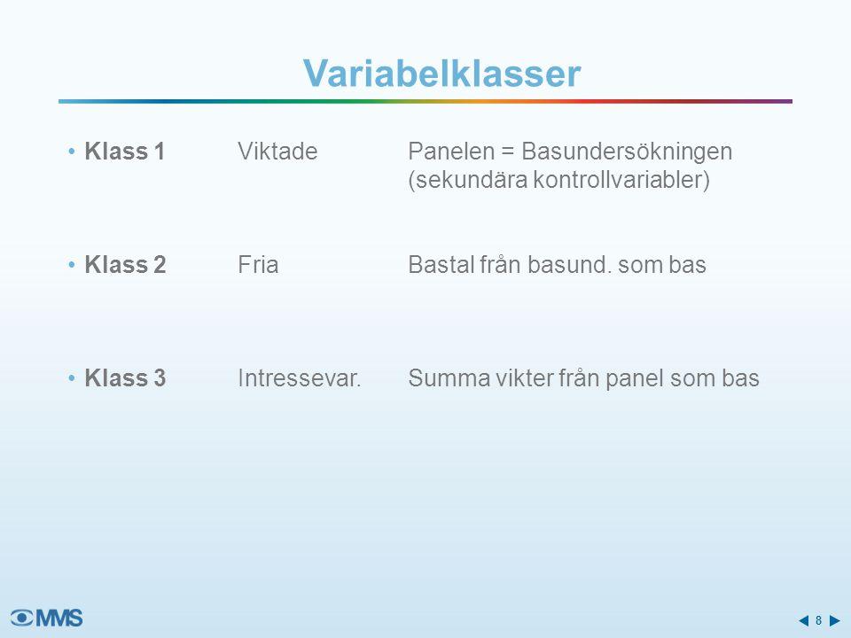 Klass 1ViktadePanelen = Basundersökningen (sekundära kontrollvariabler) Klass 2FriaBastal från basund.