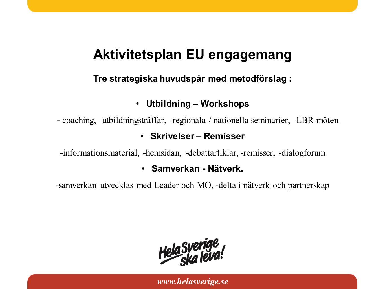 www.helasverige.se Aktivitetsplan EU engagemang Tre strategiska huvudspår med metodförslag : Utbildning – Workshops - coaching, -utbildningsträffar, -regionala / nationella seminarier, -LBR-möten Skrivelser – Remisser -informationsmaterial, -hemsidan, -debattartiklar, -remisser, -dialogforum Samverkan - Nätverk.