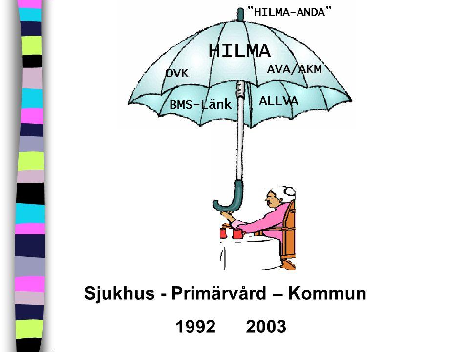 Sjukhus - Primärvård – Kommun 1992 2003 HILMA HILMA-ANDA OVK AVA/AKM BMS-Länk ALLVA