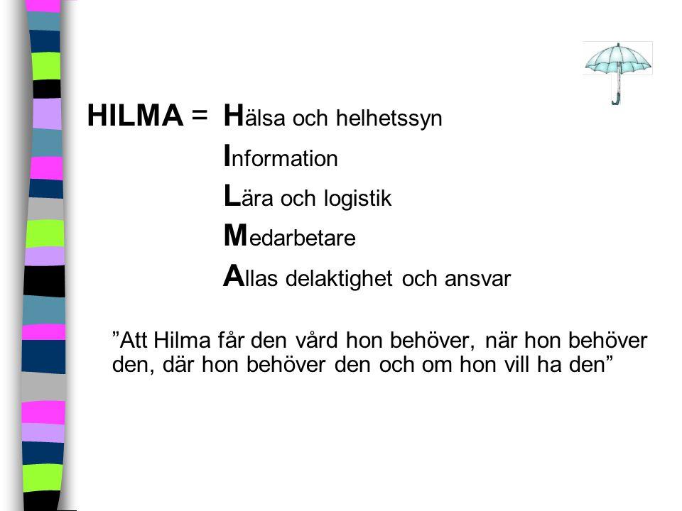 HILMA = H älsa och helhetssyn I nformation L ära och logistik M edarbetare A llas delaktighet och ansvar Att Hilma får den vård hon behöver, när hon behöver den, där hon behöver den och om hon vill ha den