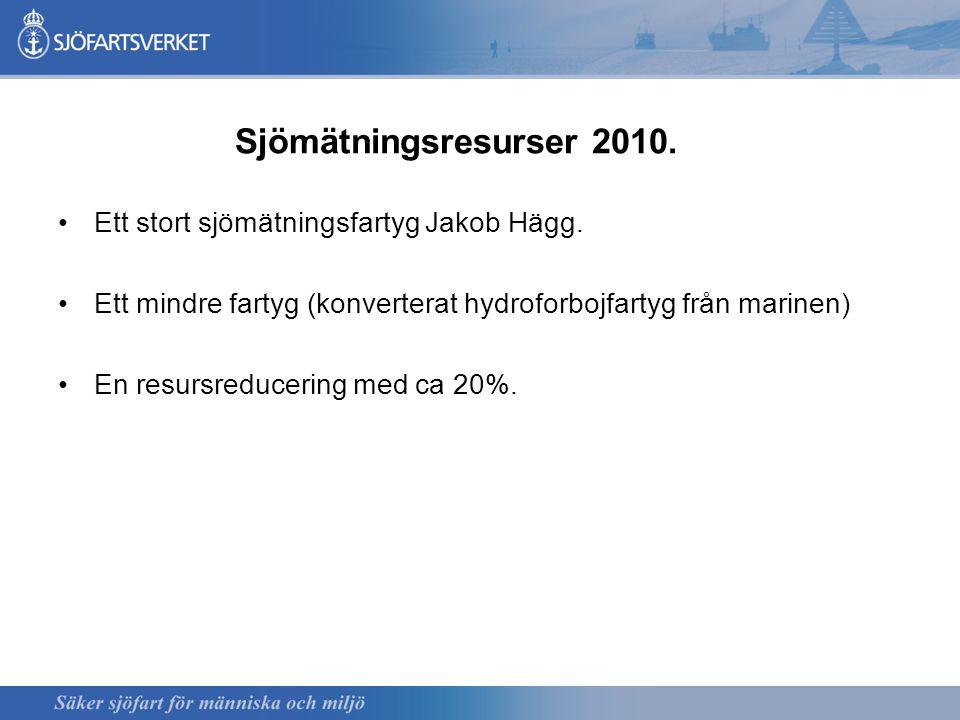 Sjömätningsresurser 2010. Ett stort sjömätningsfartyg Jakob Hägg.
