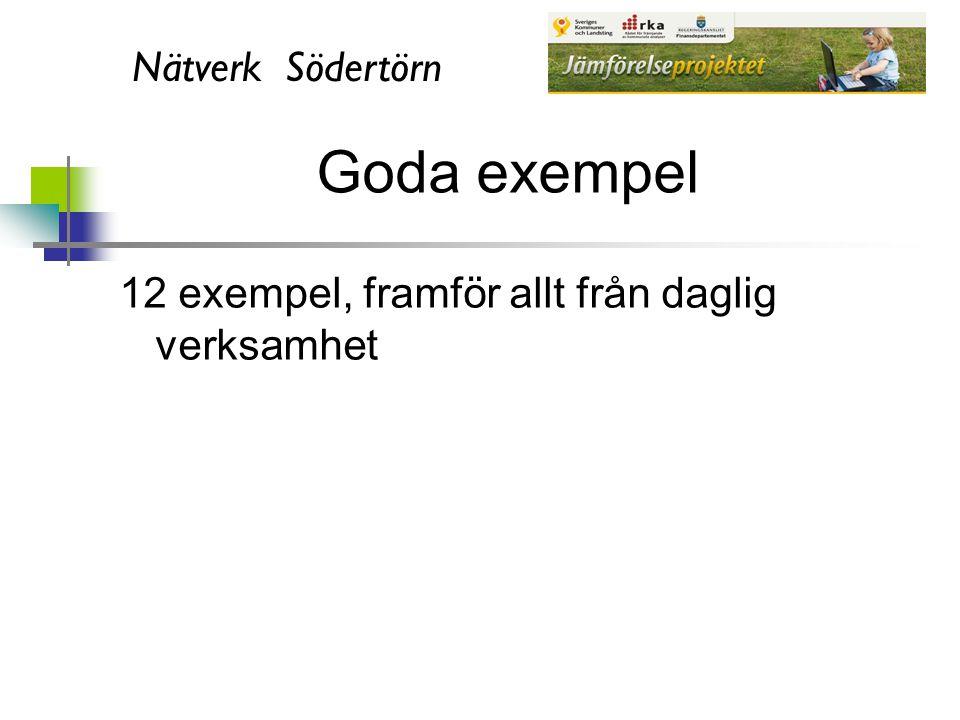 Nätverk Södertörn Goda exempel 12 exempel, framför allt från daglig verksamhet