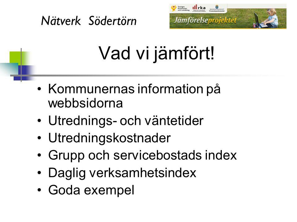Nätverk Södertörn Vad vi jämfört! Kommunernas information på webbsidorna Utrednings- och väntetider Utredningskostnader Grupp och servicebostads index
