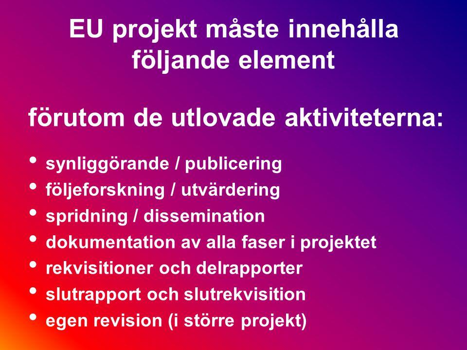 EU fondernas krav Ansökan är juridiskt bindande: Man måste göra just det som beskrivits i ansökan Inom den budget som angivits i ansökan Och producera