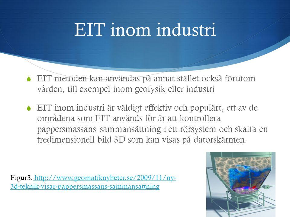 EIT inom industri  EIT metoden kan användas på annat stället också förutom vården, till exempel inom geofysik eller industri  EIT inom industri är v