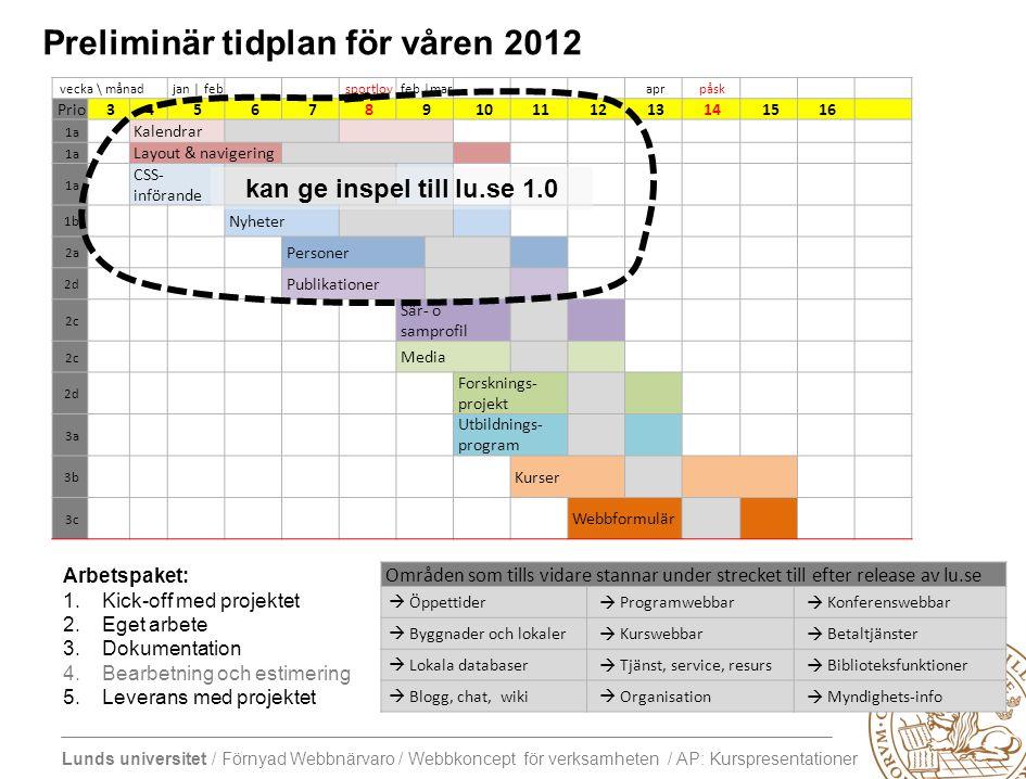 Lunds universitet / Förnyad Webbnärvaro / Webbkoncept för verksamheten / AP: Kurspresentationer vecka \ månadjan | febsportlovfeb |maraprpåsk Prio3456