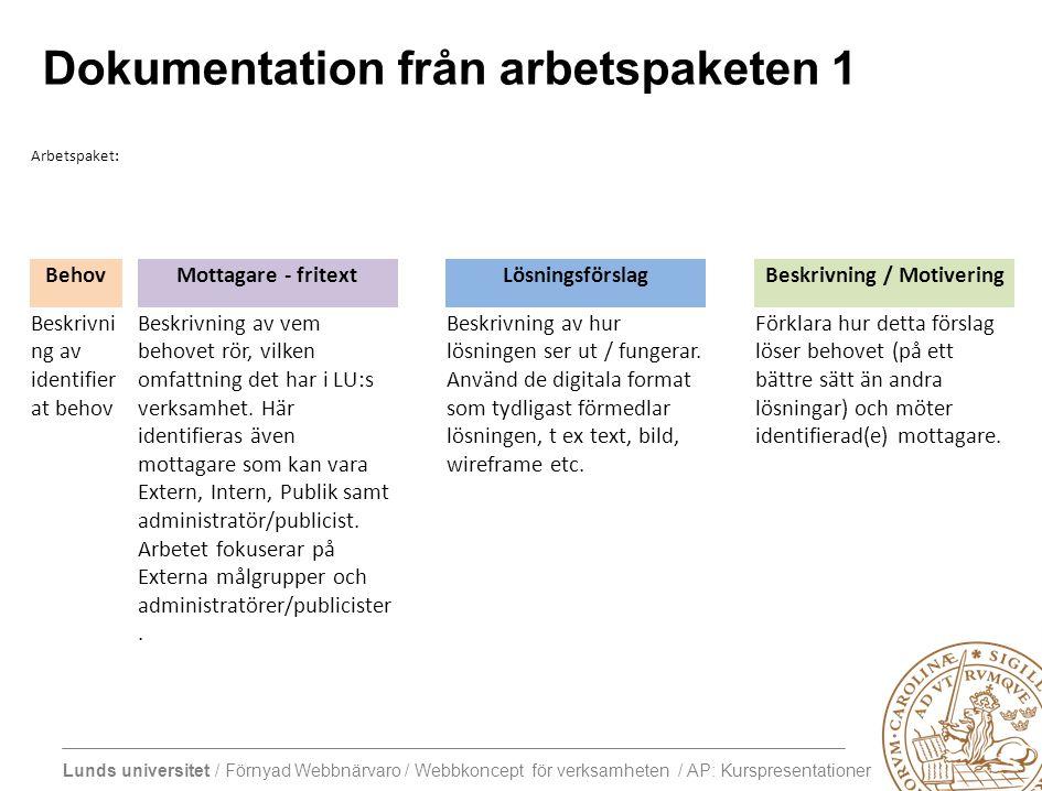 Lunds universitet / Förnyad Webbnärvaro / Webbkoncept för verksamheten / AP: Kurspresentationer Dokumentation från arbetspaketen 1 Arbetspaket: BehovM