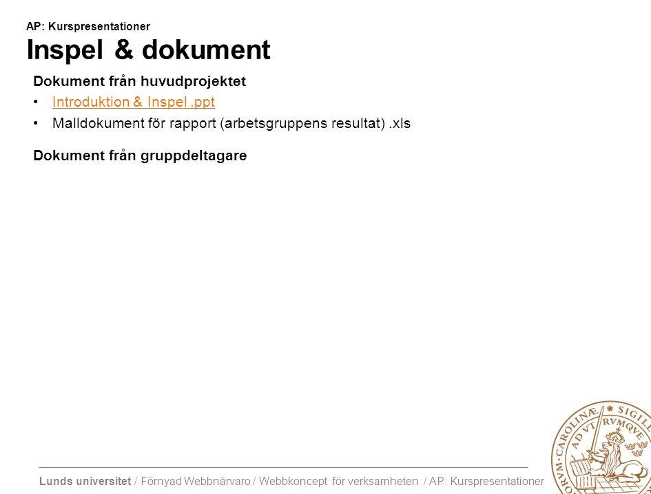 Lunds universitet / Förnyad Webbnärvaro / Webbkoncept för verksamheten / AP: Kurspresentationer AP: Kurspresentationer Inspel & dokument Dokument från