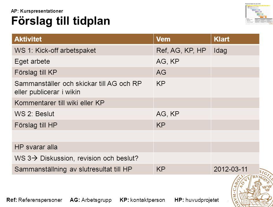 Lunds universitet / Förnyad Webbnärvaro / Webbkoncept för verksamheten / AP: Kurspresentationer AP: Kurspresentationer Förslag till tidplan AktivitetV