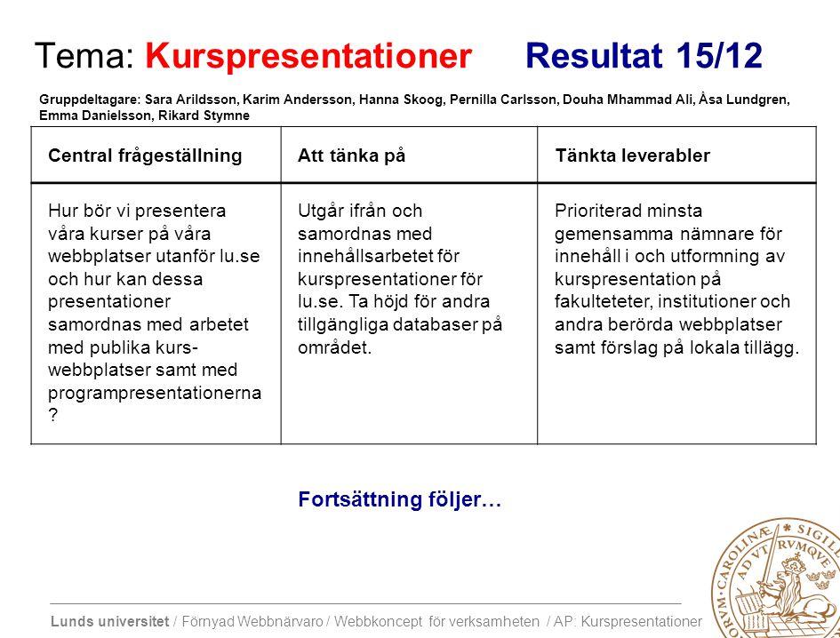 Lunds universitet / Förnyad Webbnärvaro / Webbkoncept för verksamheten / AP: Kurspresentationer Tema: KurspresentationerResultat 15/12 Central frågest