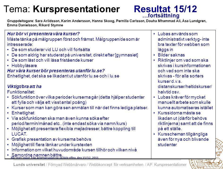 Lunds universitet / Förnyad Webbnärvaro / Webbkoncept för verksamheten / AP: Kurspresentationer Tema: KurspresentationerResultat 15/12 Hur bör vi presentera våra kurser.