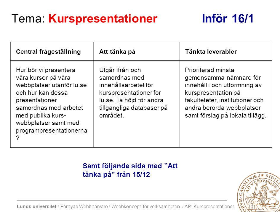 Lunds universitet / Förnyad Webbnärvaro / Webbkoncept för verksamheten / AP: Kurspresentationer Tema: KurspresentationerInför 16/1 Central frågeställn