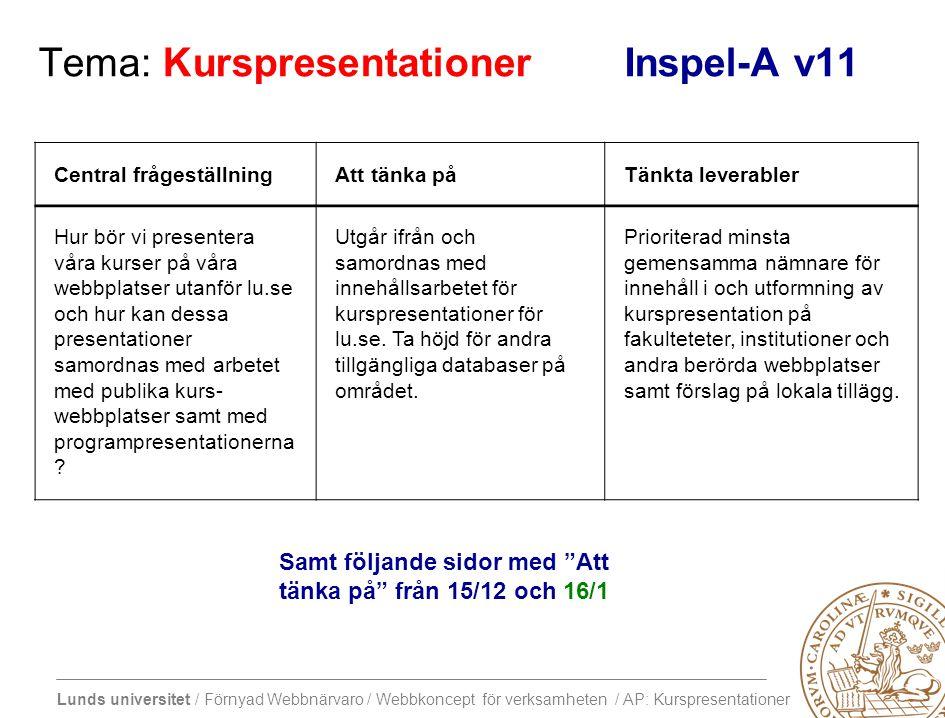 Lunds universitet / Förnyad Webbnärvaro / Webbkoncept för verksamheten / AP: Kurspresentationer Tema: KurspresentationerInspel-A v11 Central frågestäl