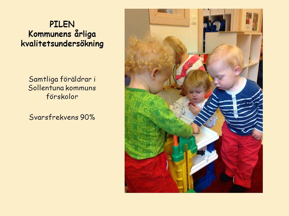 PILEN Kommunens årliga kvalitetsundersökning Samtliga föräldrar i Sollentuna kommuns förskolor Svarsfrekvens 90%