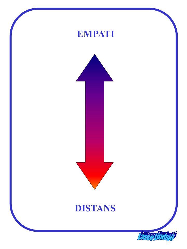 EMPATI DISTANS