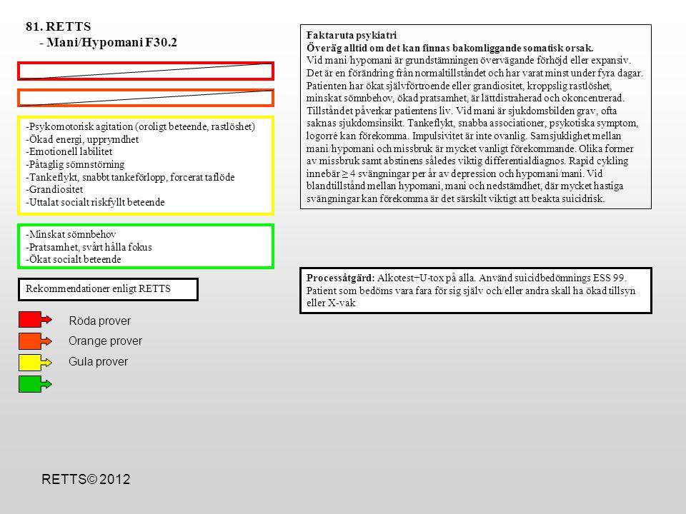 -Konfusion -Muskelrigiditet -Vaxliknande böjlighet -Automatisk lydnad -Stereotypier (enkla upprepade rörelser) -Ekolali (upprepning av andra ord) -Ekopraxi (immitation andras rörelser) 100.