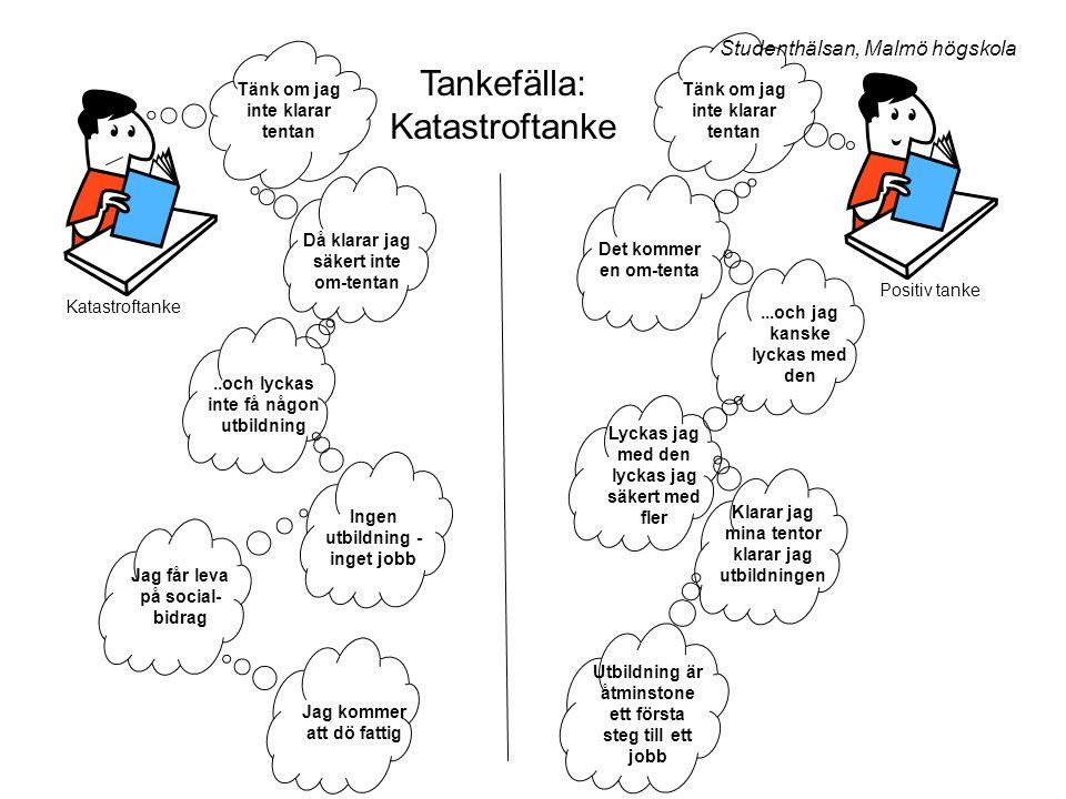 Tankefälla: Jämförelsenoja +/- …sluta att jämföra dig med summan av alla andras förträfflighet Alla människor har plus och minus… Studenthälsan, Malmö högskola