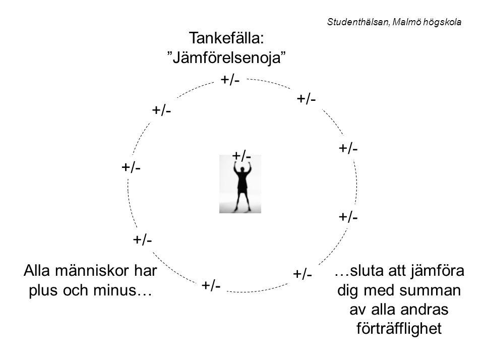 Skillnaden mellan högskolestudier och arbetslivet Arbetsliv Högskolestudier Fastlagda arbetstider Arbetsfria dagar Chef som leder och fördelar arbetet Få inbokade föreläsningar resten självstudier Väldigt flexibla arbetstider Du är din egen chef Studenthälsan, Malmö högskola