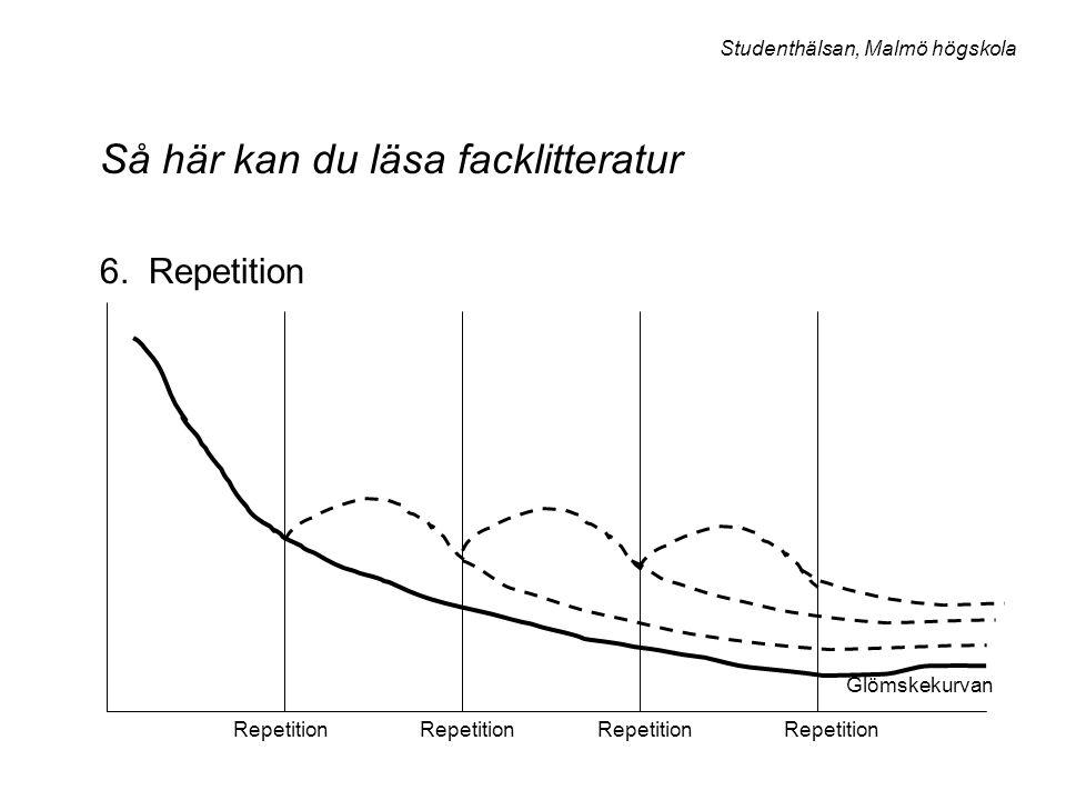 Så här kan du läsa facklitteratur 6. Repetition Repetition Glömskekurvan Repetition Studenthälsan, Malmö högskola