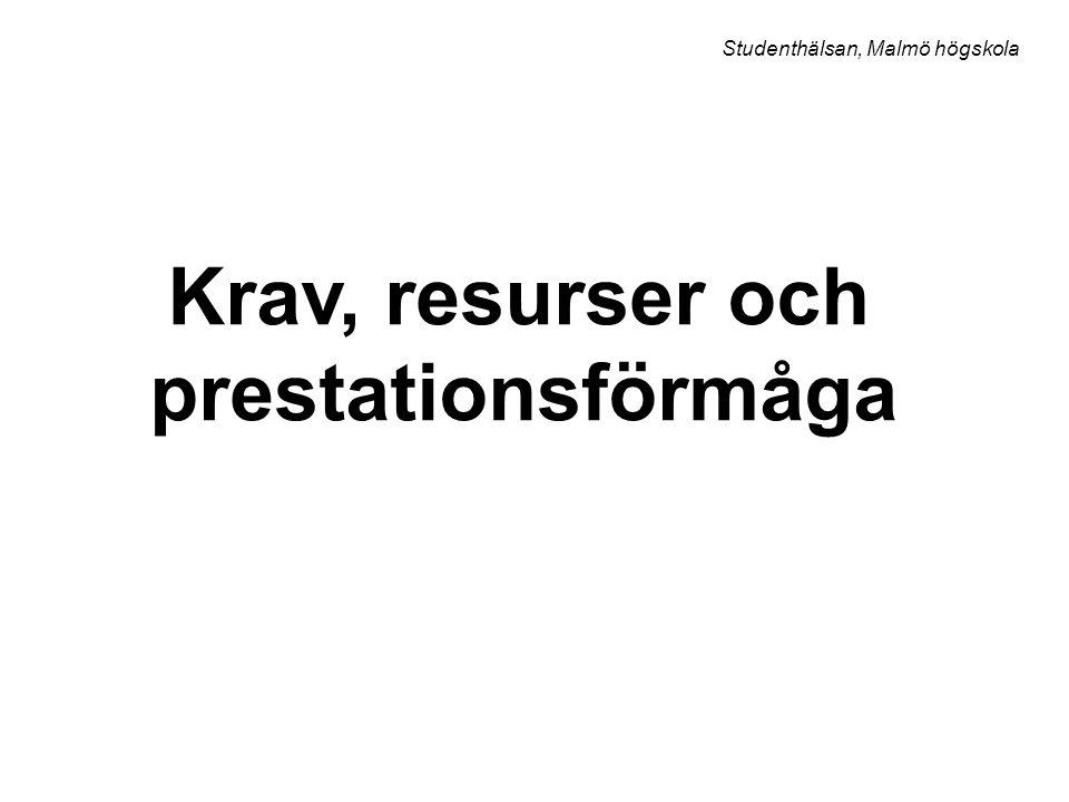 Sambandet: Krav - Prestation Optimalt samband mellan kravnivå och prestation Sätt rimliga krav på dig själv Ifrågasätt kraven från andra Studenthälsan, Malmö högskola