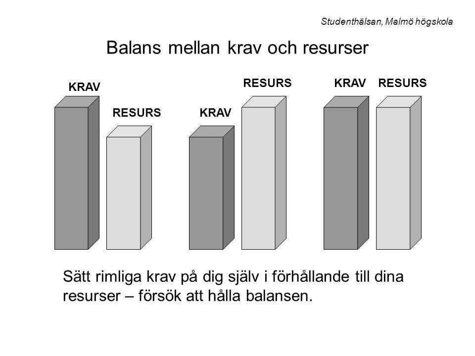 Balans mellan krav och resurser RESURS KRAV RESURS Sätt rimliga krav på dig själv i förhållande till dina resurser – försök att hålla balansen. Studen