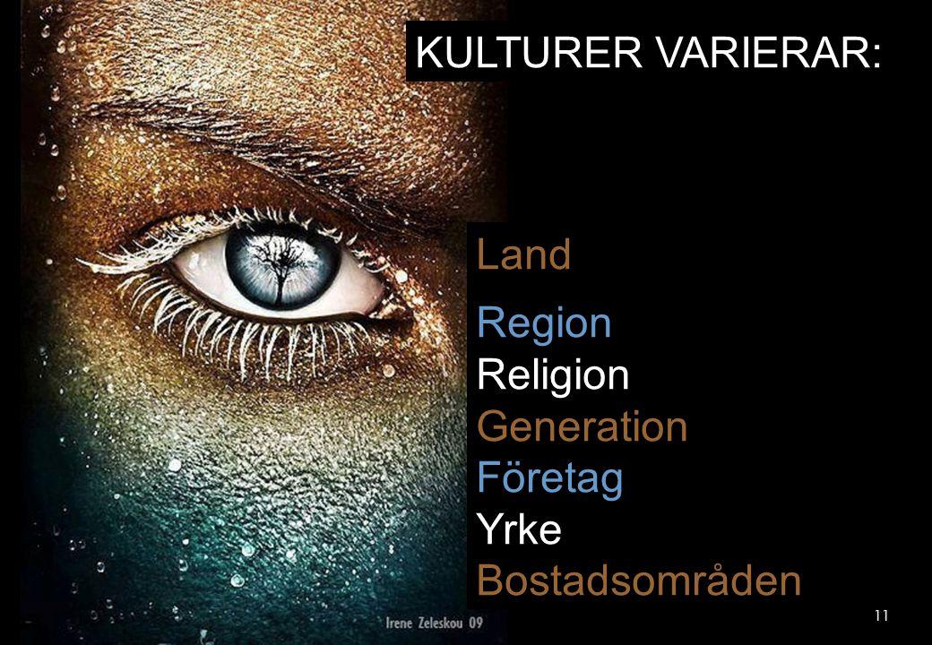 11 KULTURER VARIERAR: Land Region Religion Generation Företag Yrke Bostadsområden