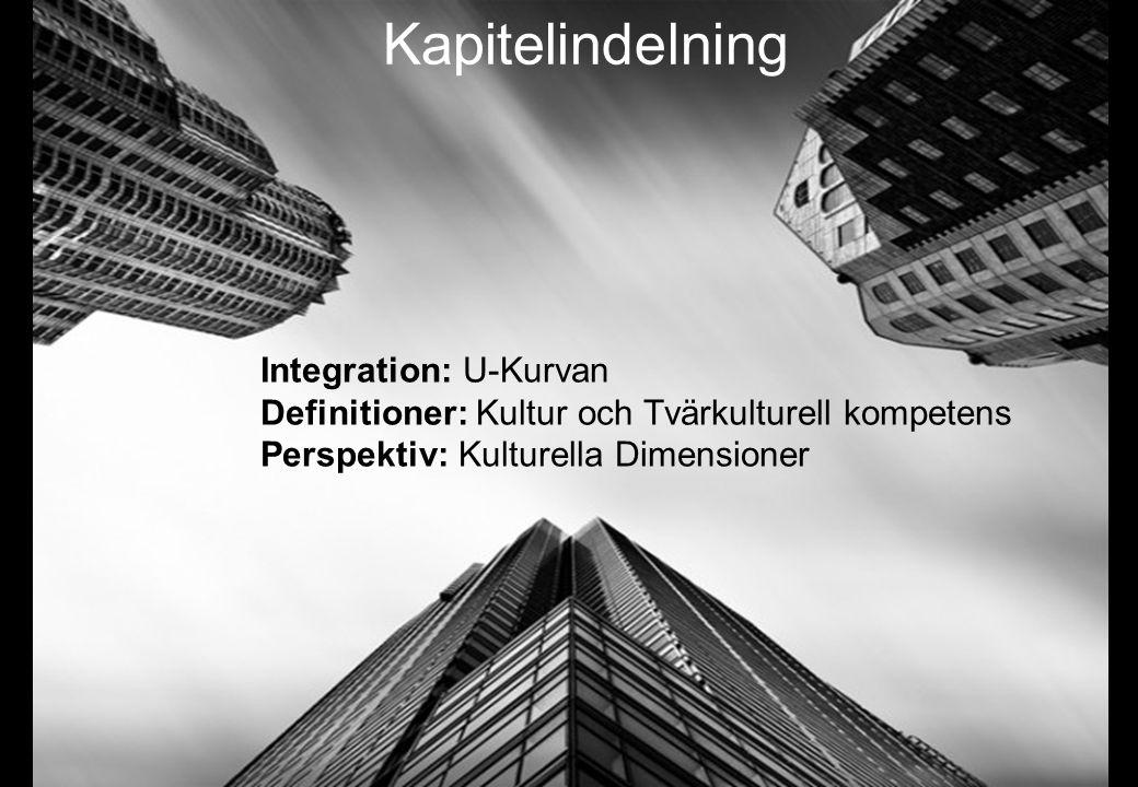 Kapitelindelning Integration: U-Kurvan Definitioner: Kultur och Tvärkulturell kompetens Perspektiv: Kulturella Dimensioner