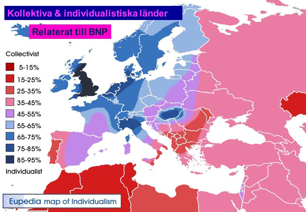Relaterat till BNP Kollektiva & individualistiska länder