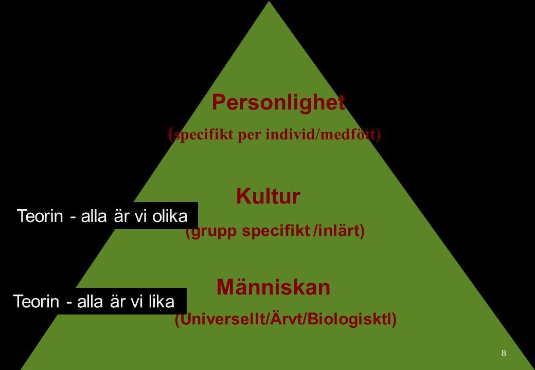 Personlighet ( specifikt per individ/medfött) Kultur (grupp specifikt /inlärt) Människan (Universellt/Ärvt/Biologisktl) 8 Teorin - alla är vi olika Teorin - alla är vi lika