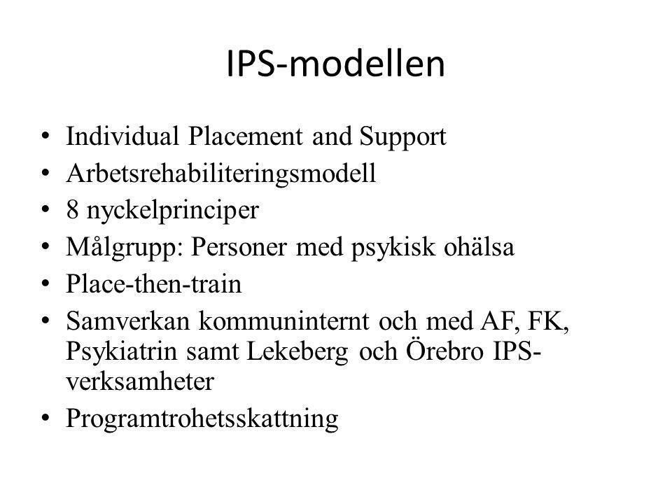 IPS-modellen Individual Placement and Support Arbetsrehabiliteringsmodell 8 nyckelprinciper Målgrupp: Personer med psykisk ohälsa Place-then-train Sam