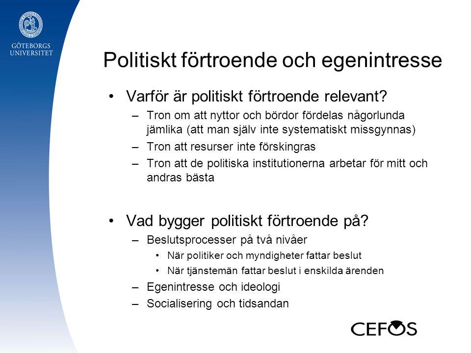 Politiskt förtroende och egenintresse Varför är politiskt förtroende relevant.