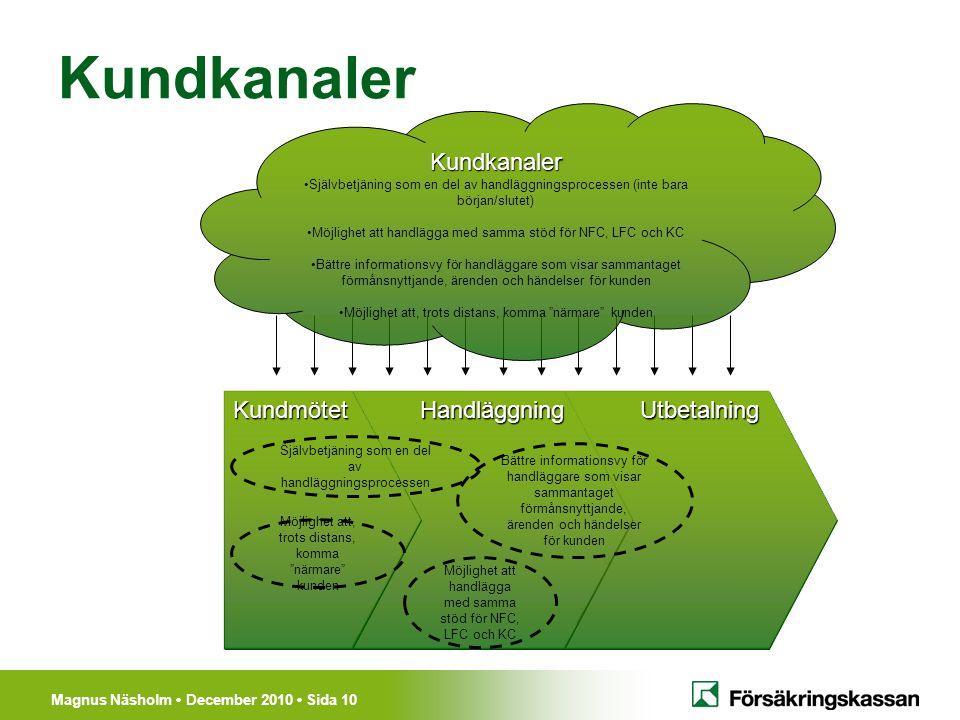Magnus Näsholm December 2010 Sida 10 Kundkanaler HandläggningUtbetalningKundmötet Självbetjäning som en del av handläggningsprocessen Möjlighet att ha