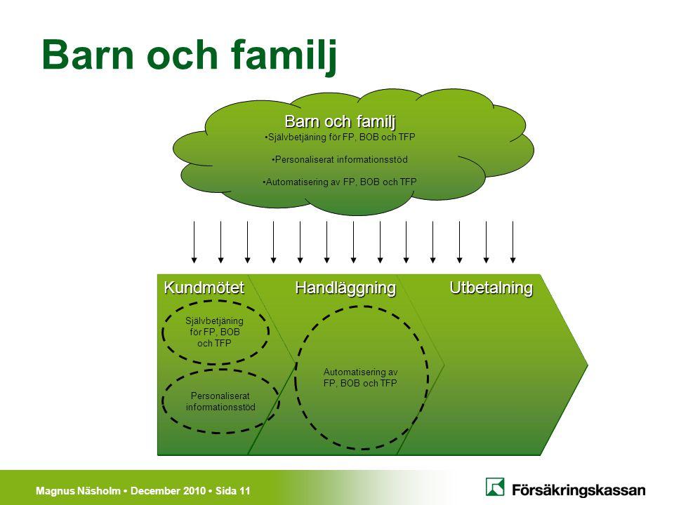 Magnus Näsholm December 2010 Sida 11 Barn och familj HandläggningUtbetalningKundmötet Självbetjäning för FP, BOB och TFP Personaliserat informationsst