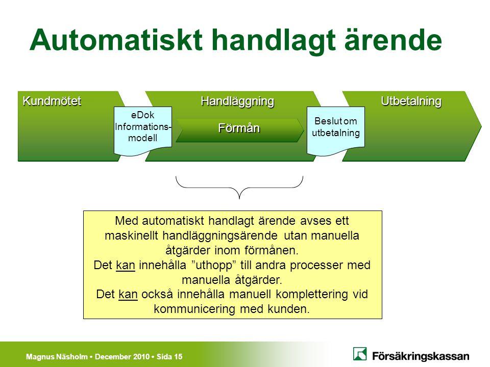 Magnus Näsholm December 2010 Sida 15 Automatiskt handlagt ärende HandläggningUtbetalningKundmötet Beslut om utbetalning eDok Informations- modell Med