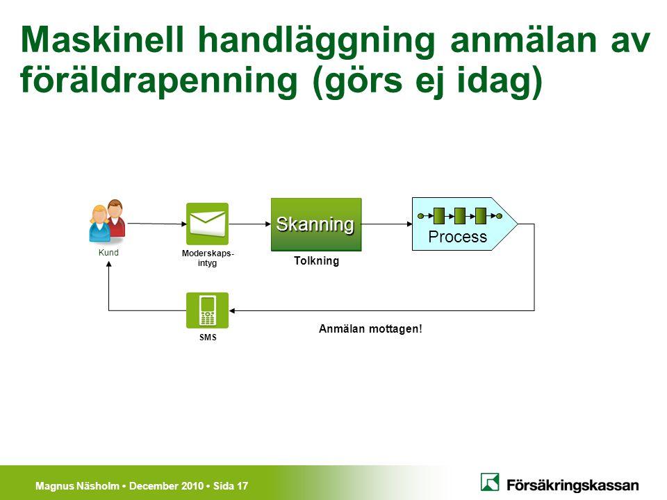Magnus Näsholm December 2010 Sida 17 Maskinell handläggning anmälan av föräldrapenning (görs ej idag) Kund Moderskaps- intyg Skanning Process SMS Anmä