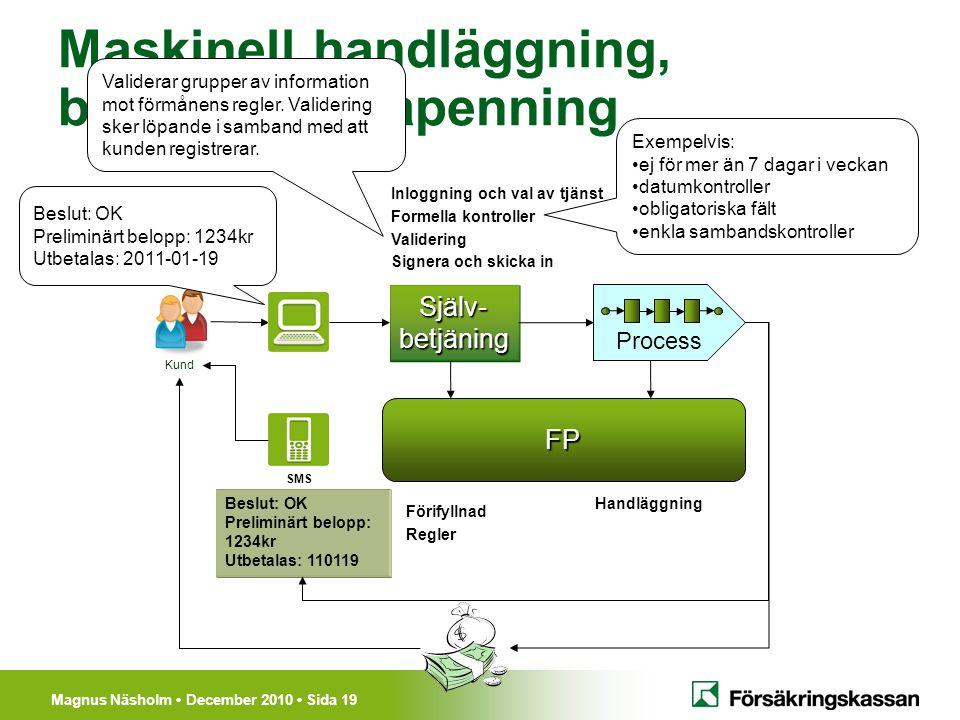 Magnus Näsholm December 2010 Sida 19 Maskinell handläggning, begär föräldrapenning Kund Själv-betjäning Process Handläggning FP Inloggning och val av
