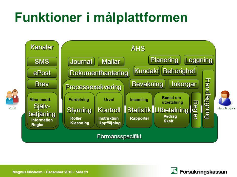 Magnus Näsholm December 2010 Sida 21 Förmånsspecifikt Funktioner i målplattformen ÄHS Processexekvering Kontroll Handläggning StatistikUtbetalning Rap