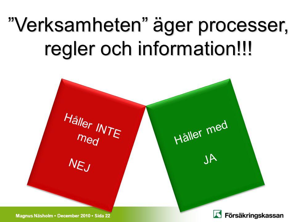 """Magnus Näsholm December 2010 Sida 22 Håller INTE med NEJ Håller INTE med NEJ Håller med JA Håller med JA """"Verksamheten"""" äger processer, regler och inf"""
