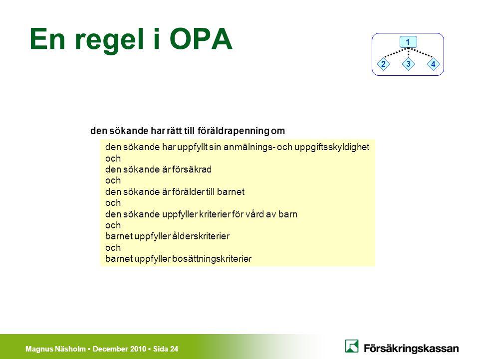 Magnus Näsholm December 2010 Sida 24 En regel i OPA den sökande har rätt till föräldrapenning om 1 234 den sökande har uppfyllt sin anmälnings- och up