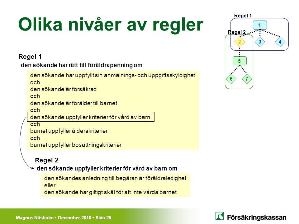 Magnus Näsholm December 2010 Sida 25 Olika nivåer av regler den sökande uppfyller kriterier för vård av barn om Regel 1 Regel 2 1 234 5 67 Regel 1 Reg