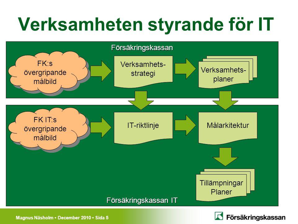 Magnus Näsholm December 2010 Sida 5 Försäkringskassan IT Försäkringskassan Verksamheten styrande för IT Verksamhets- strategi FK:s övergripande målbil