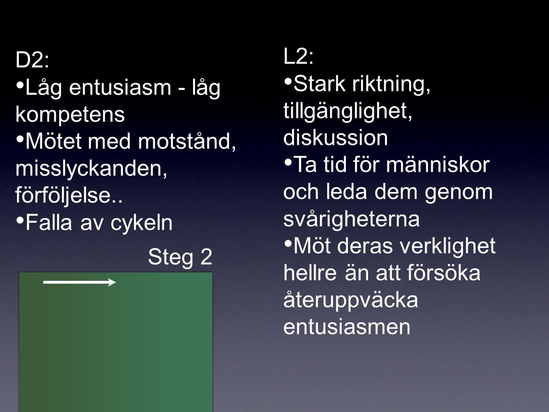 D2: Låg entusiasm - låg kompetens Mötet med motstånd, misslyckanden, förföljelse.. Falla av cykeln L2: Stark riktning, tillgänglighet, diskussion Ta t