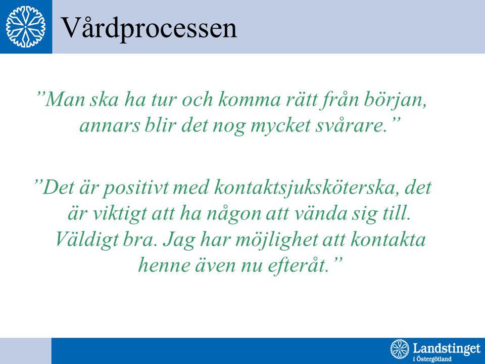 Vårdprocessen Man ska ha tur och komma rätt från början, annars blir det nog mycket svårare. Det är positivt med kontaktsjuksköterska, det är viktigt att ha någon att vända sig till.