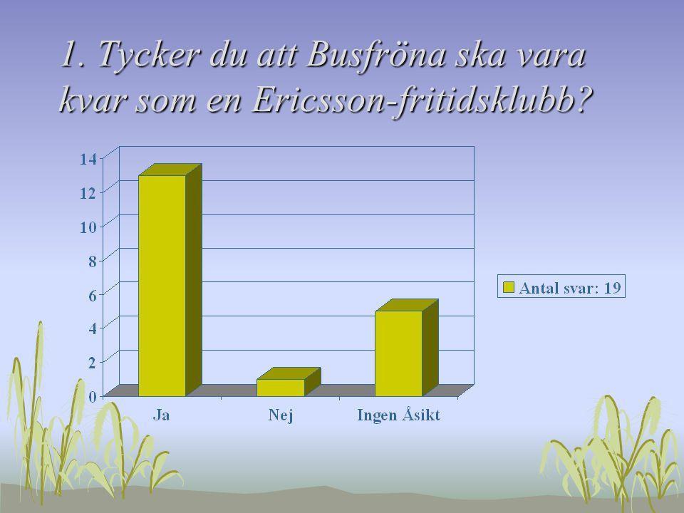 1. Tycker du att Busfröna ska vara kvar som en Ericsson-fritidsklubb