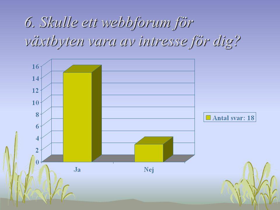 6. Skulle ett webbforum för växtbyten vara av intresse för dig