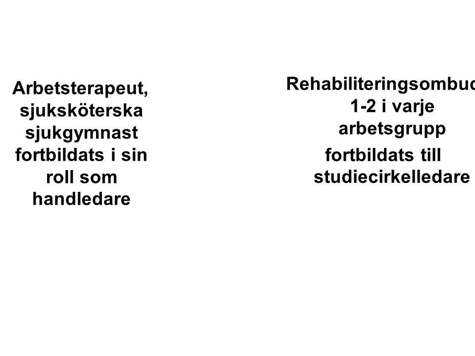 Arbetsterapeut, sjuksköterska sjukgymnast fortbildats i sin roll som handledare Rehabiliteringsombud 1-2 i varje arbetsgrupp fortbildats till studieci