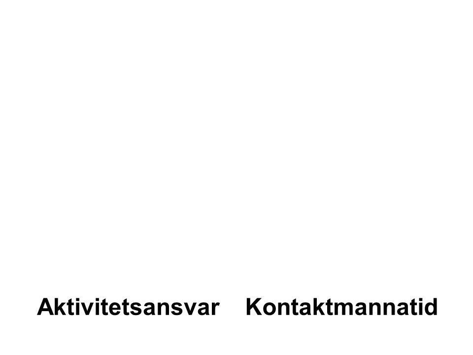 AktivitetsansvarKontaktmannatid